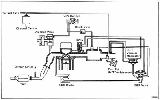89 vacuum dia pirate4x4 com 4x4 and off road forum does anyone have a vacuum diagram like this one but for an 89 22re engine or later